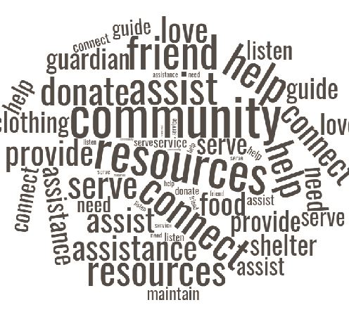 community-resources