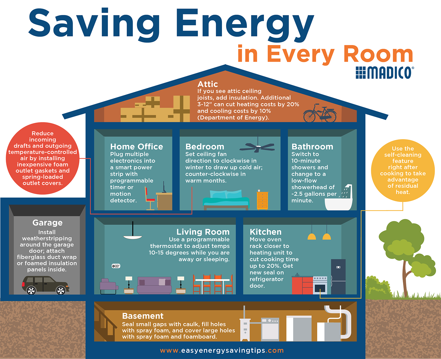 Home Energy Efficiency Summit County Ut Official Website