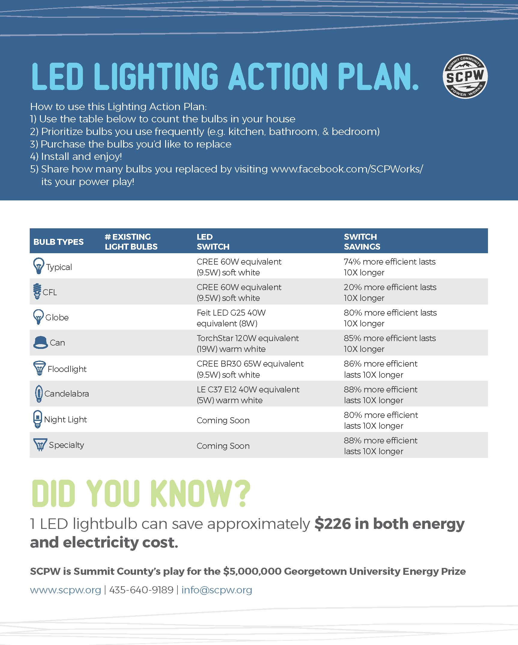 SCPW_LED_Action_Plan_Page_1